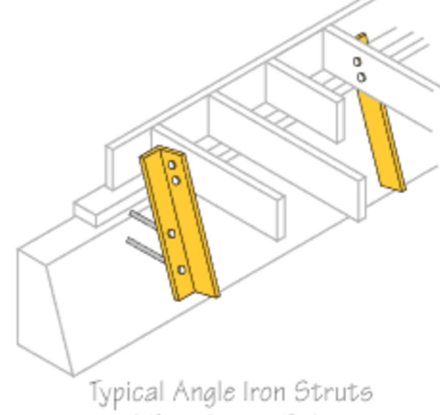 Image of angle iron braces from contractor website