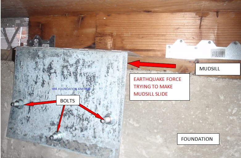 Earthquake trying to push floor off of foundation and resisted by hardware