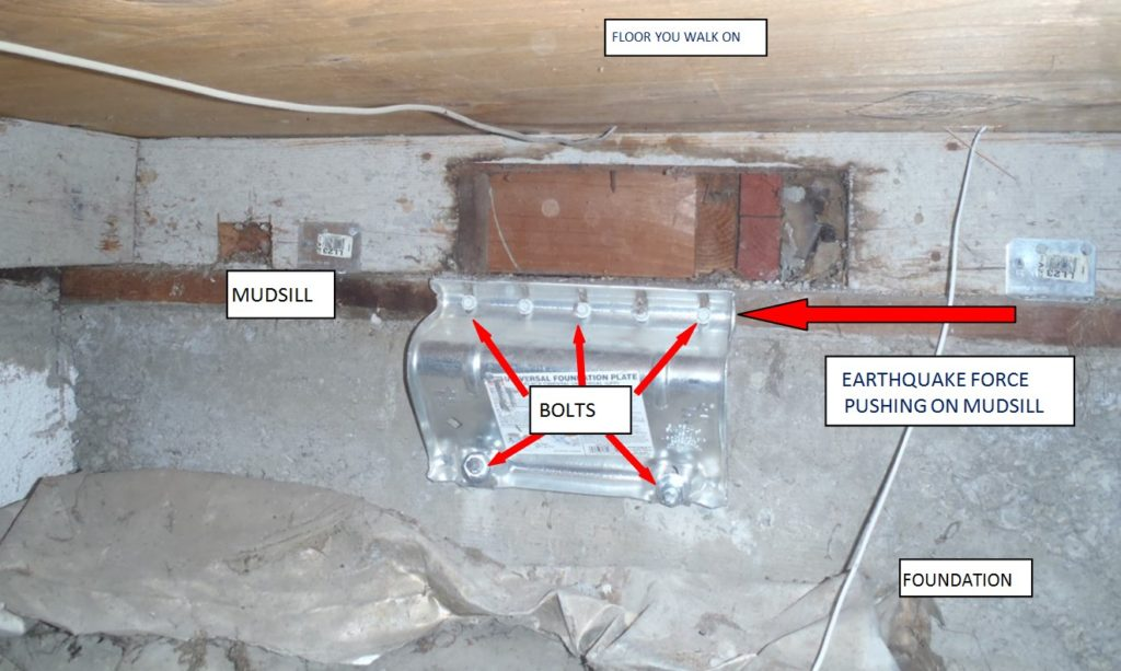 Preventing earthquake damage from an earthquake with retrofit bolting hardware