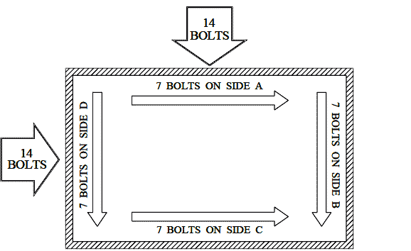 DETERMINING THE NUMBER OF BOLTS REQUIRED