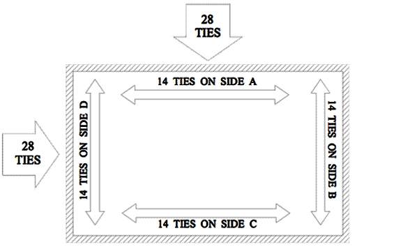 DETERMINING THE NUMBER OF SHEAR TRANSFER TIES NEEDED
