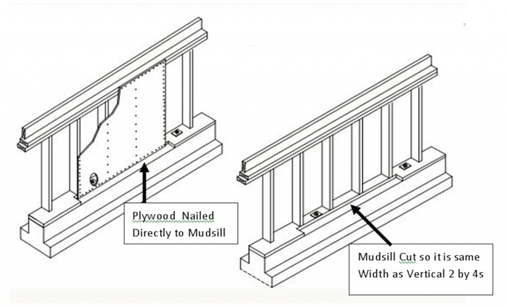 THIS METHOD OF ATTACHING THE PLYWOOD TO THE FOUNDATION BOLTS IS CALLED THE FLUSH CUT METHOD AND IS THE ONLY ONE THAT HAS BEEN THOROUGHLY TESTED.