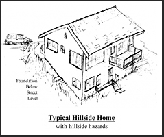 Typical hillside home on a foundation with serious earthquake damage hazard