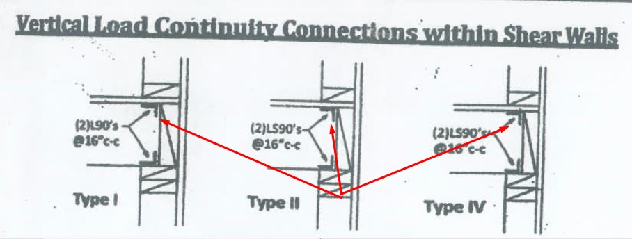 Diagram of Simpson StrongTie l90 Sub-Floor to Joist Connection Recommended by local Seismic Retrofit Engineer
