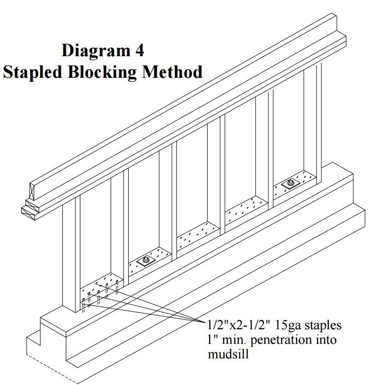 Stapled Block