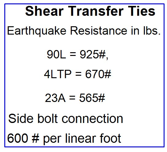 Earthquake Strength of Shear Transfer Ties to Attach Floor Mudsill