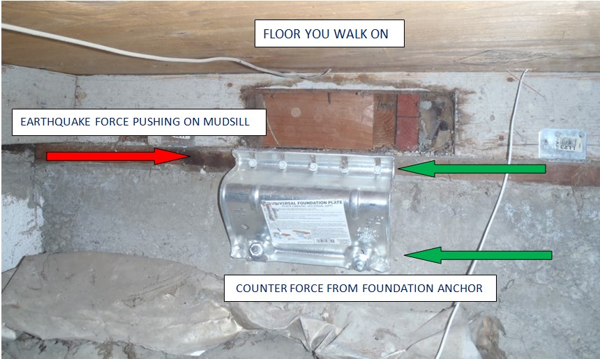 THIS IS HOW SIMPSON A UFP10 RESISTS EARTHQUAKES
