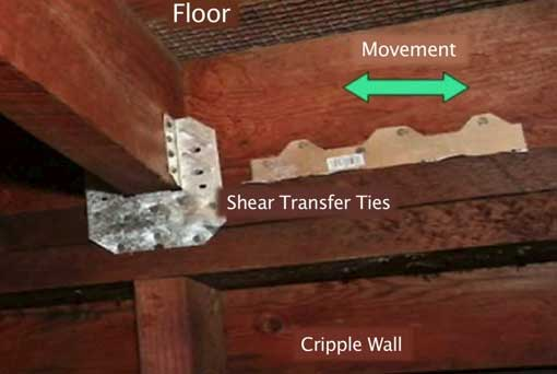 TWO TYPES OF SHEAR TRANSFER TIES RESISTING FLOOR MOVEMENT