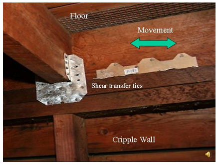 A photo of the most common hardware used in cripple wall to floor connectoins