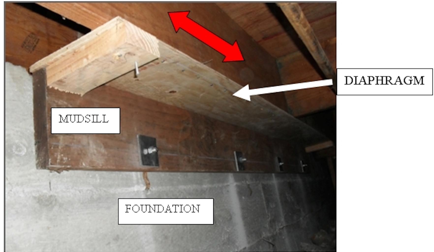 Side bolt mudsill bay area retrofit for On the floor on the floor