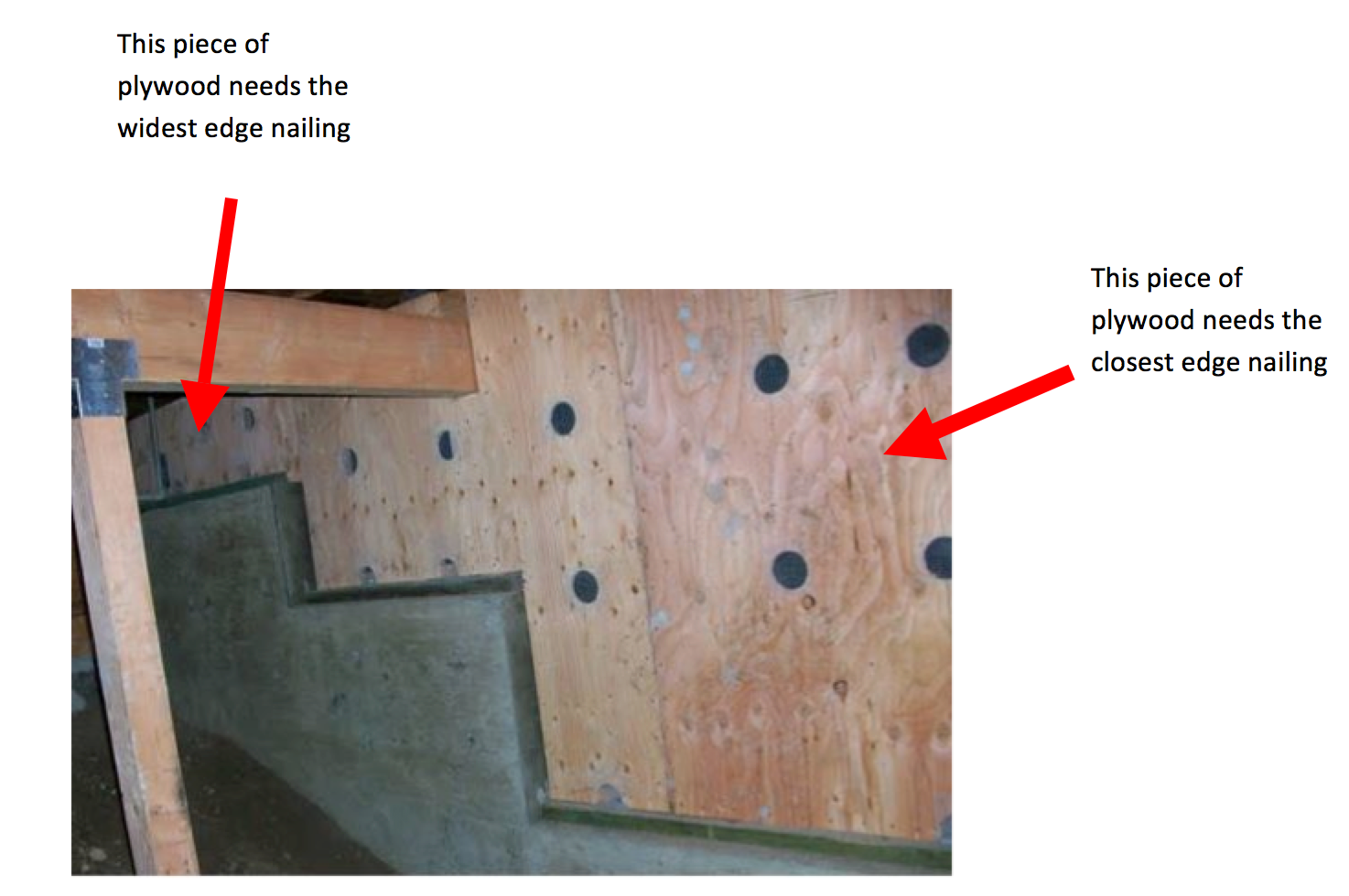 A stepped shear wall is different from a square shear wall for Plywood wall sheathing