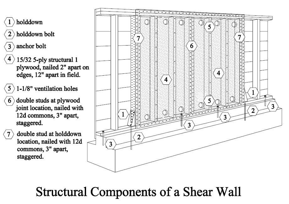 Shear Wall Bay Area Retrofit