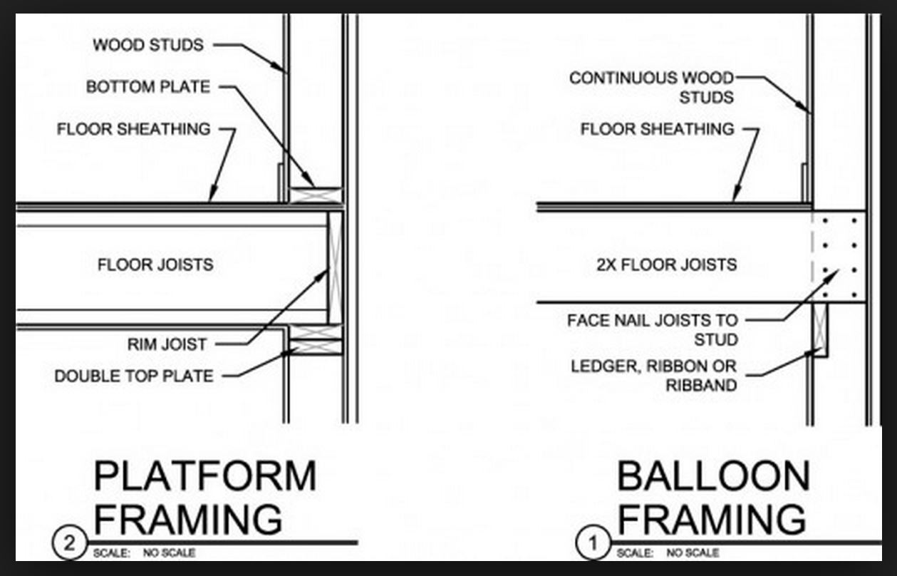 Balloon Framing 3 - Bay Area Retrofit