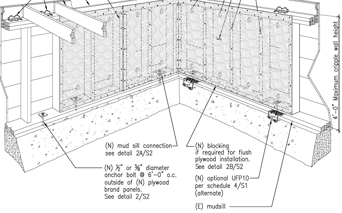 Bolts 6 Outside Panels Bay Area Retrofit